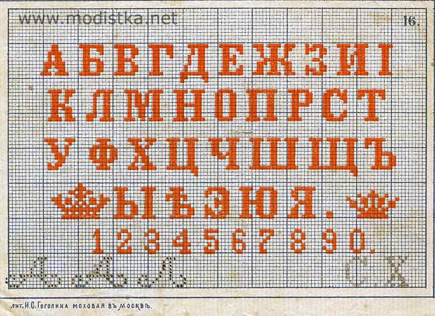 Схема для вышивки цифр крестом