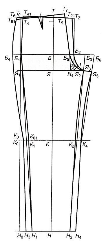Размер брюк 30